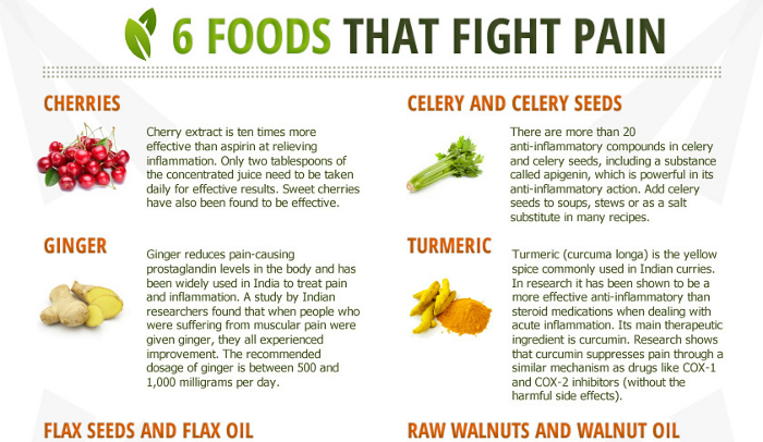 6 Great Pain Fighting Foods