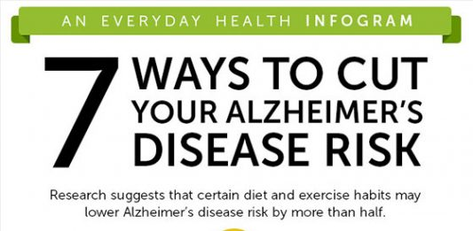 Decreasing Alzheimer's Risk 7 Keys