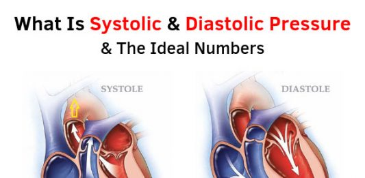What Is Systolic & Diastolic Pressure & The Ideal Numbers